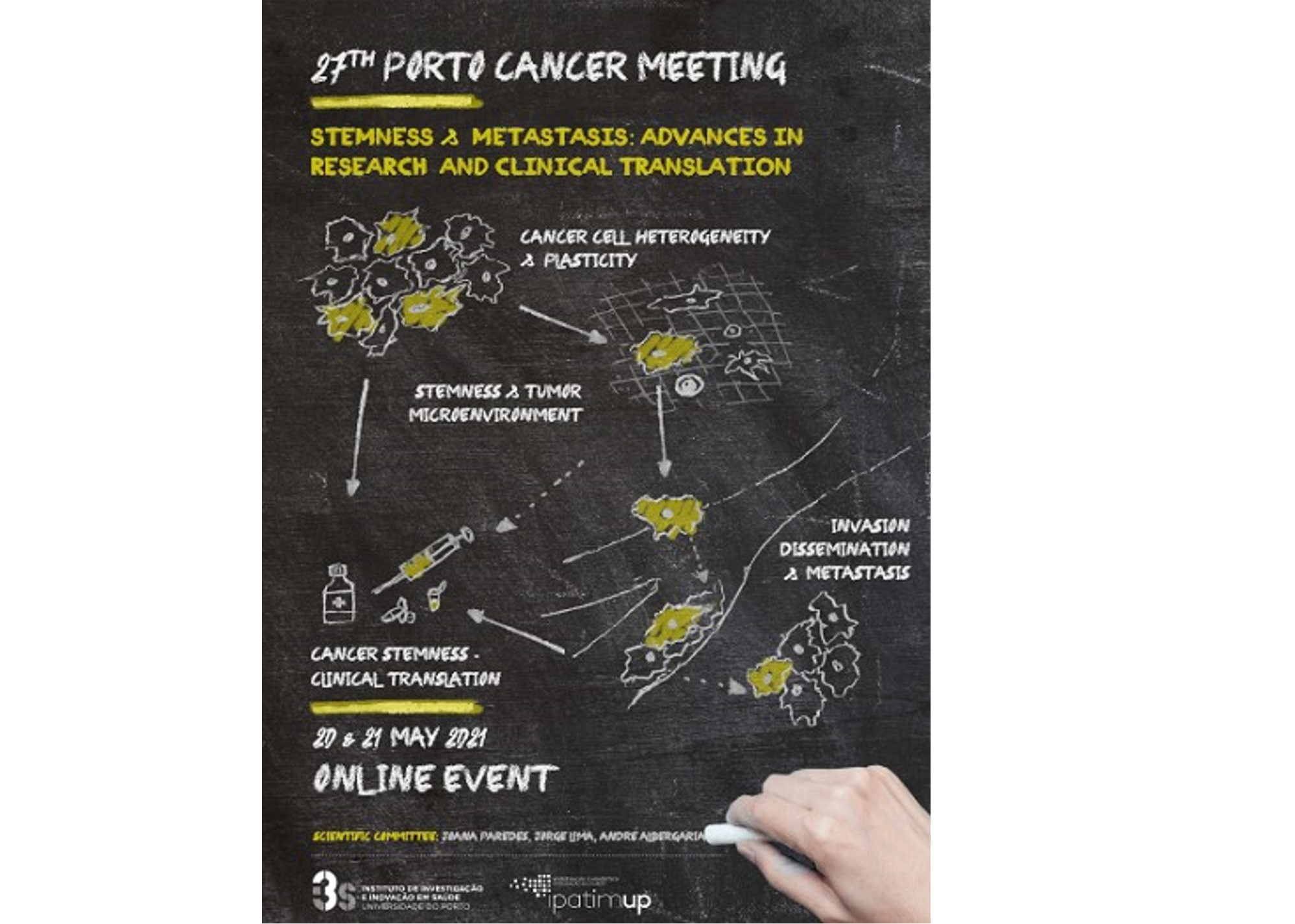 27th PORTO CANCER MEETING: Stemness & Metastasis: Advances in Research and Clinical Translation