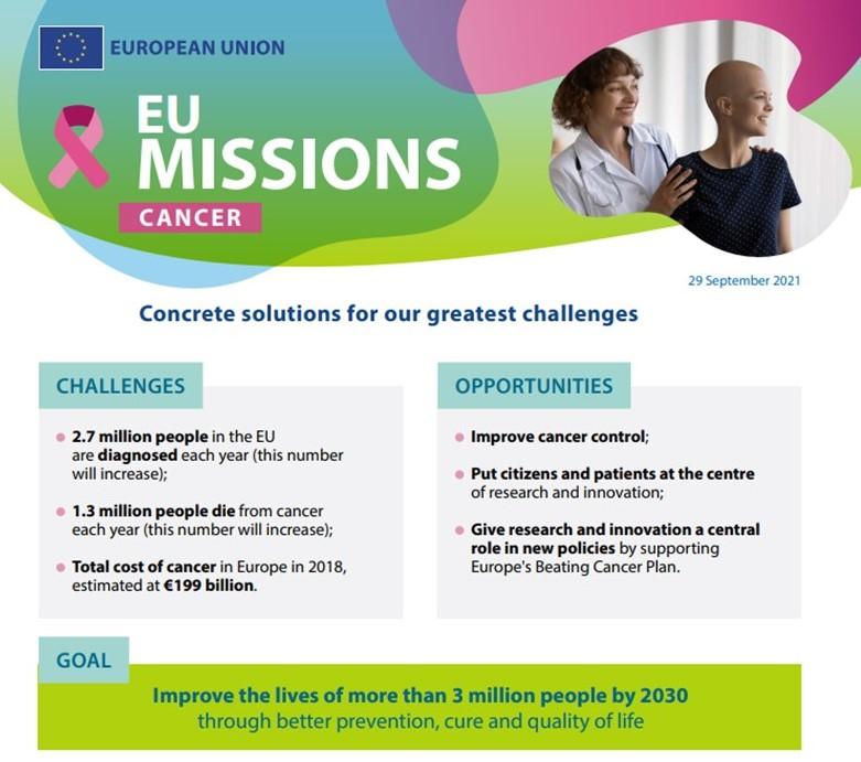 Lançada hoje pela Comissão Europeia a Missão Cancro!
